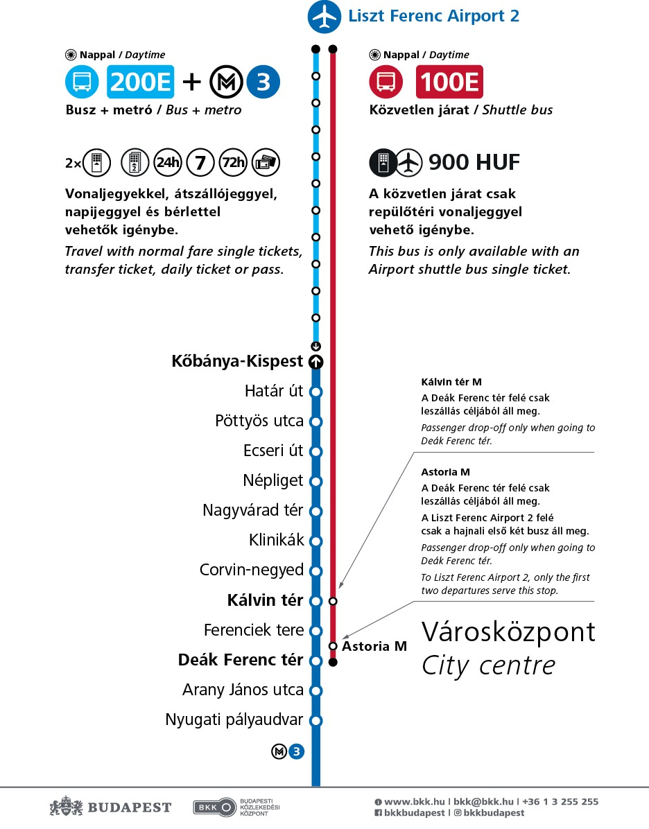 Trying to figure out how to get to Budapest city center with public transport? I compare bus 100E vs. 200E + M3: which do I recommend? Read more on todoinbudapest.com.